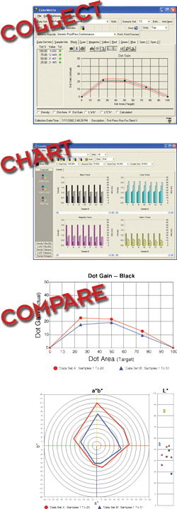 Collect Chart Compare