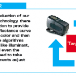 Introducing the Normalizer technology<br>to standardize color verification