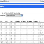 image of proofpass user defined reference values