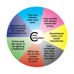 Image of Color Myths and Mysteries Wheel