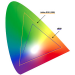 Image of sRGB vs. Adobe RGB